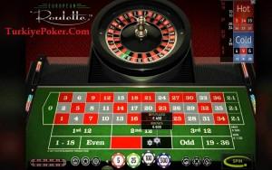 NetEnt Casino Slotları ve Siteleri