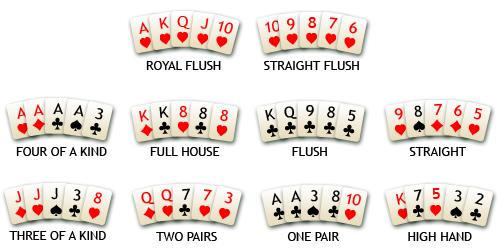 Pokerdeki Eller