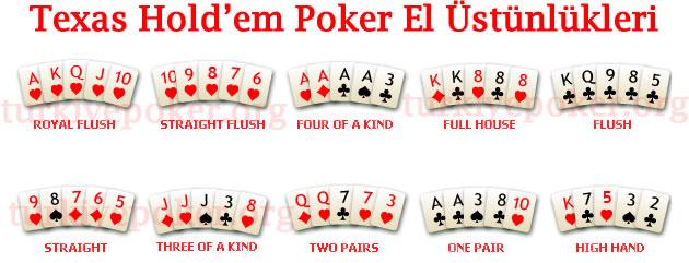Texas Hold'em Poker El Üstünlükleri