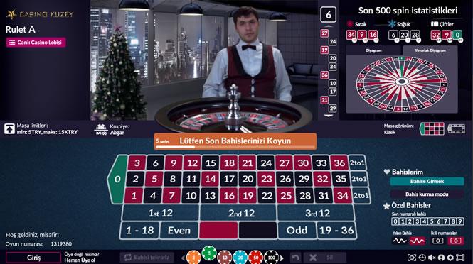 casinokuzey